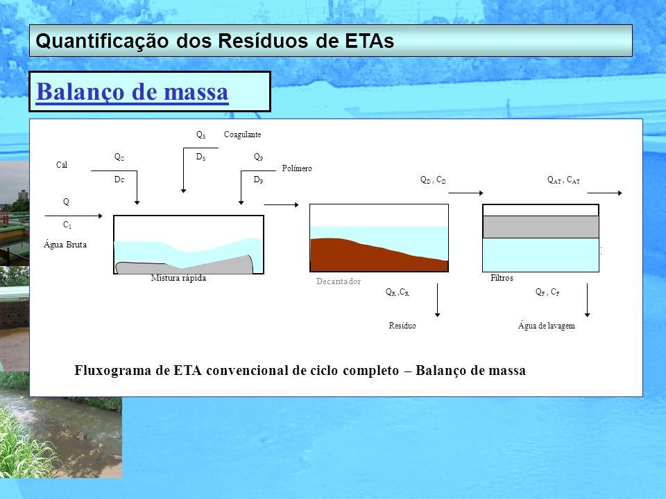 Balanço de massa Quantificação dos Resíduos de ETAs