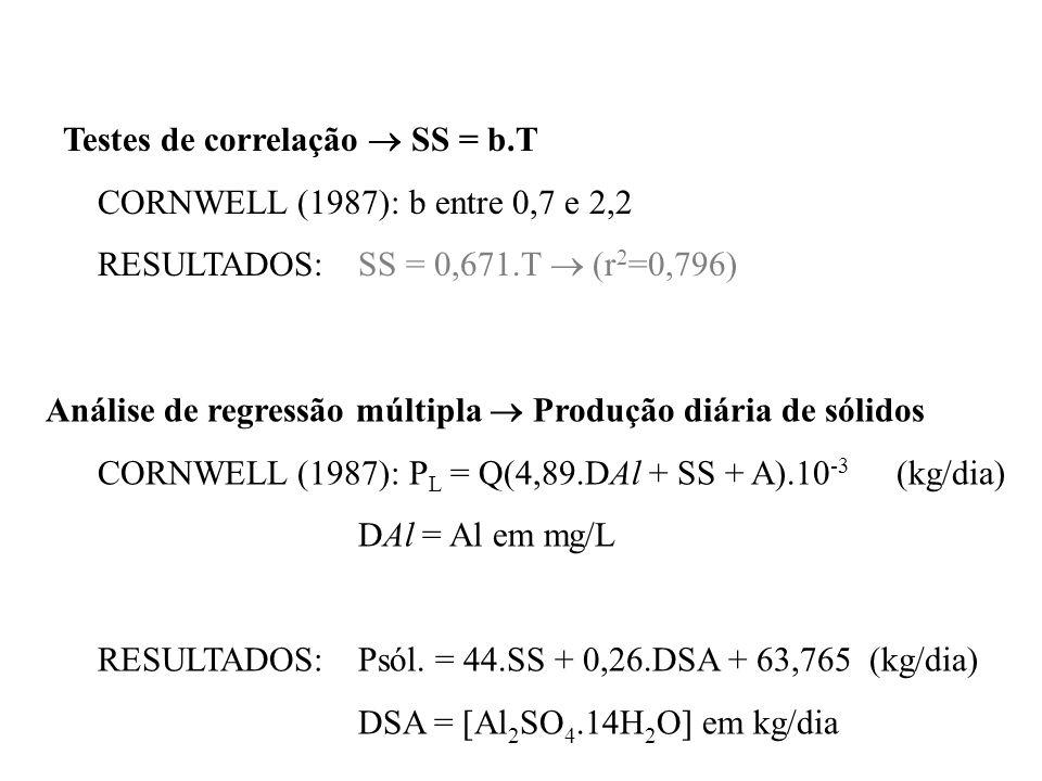 Testes de correlação  SS = b.T