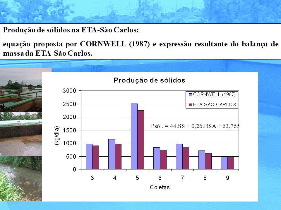 Produção de sólidos na ETA-São Carlos: