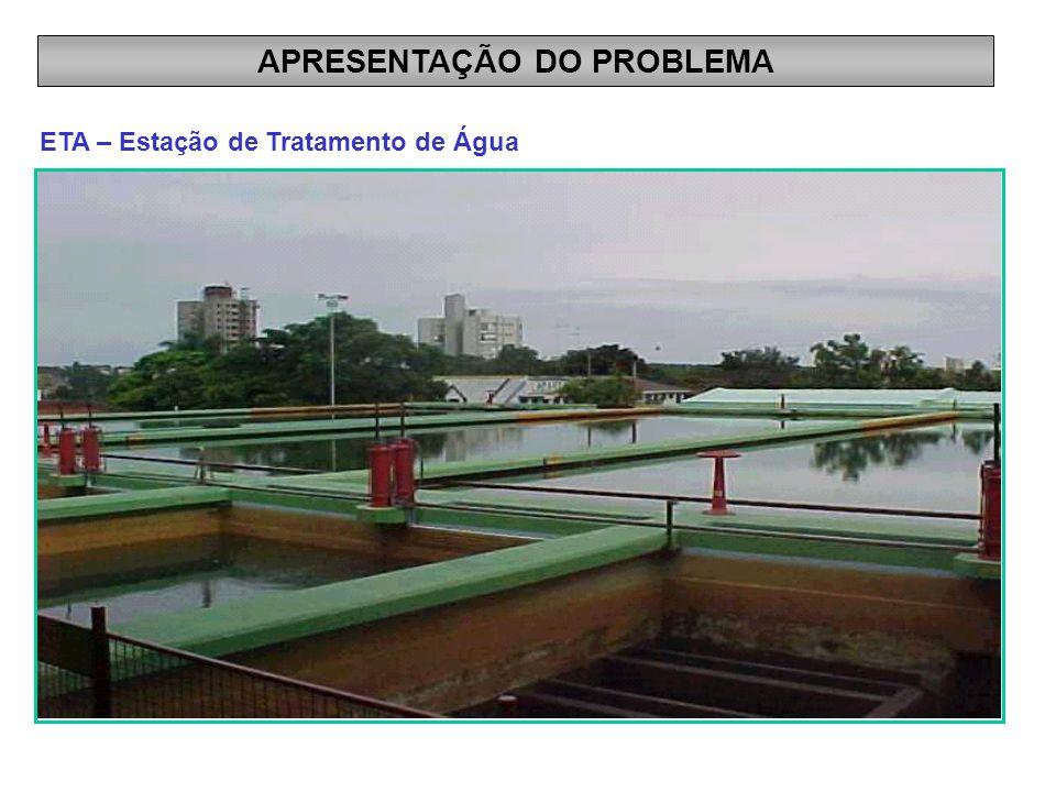 APRESENTAÇÃO DO PROBLEMA ETA – Estação de Tratamento de Água
