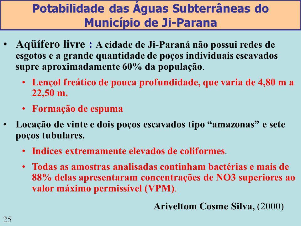 Potabilidade das Águas Subterrâneas do Município de Ji-Parana