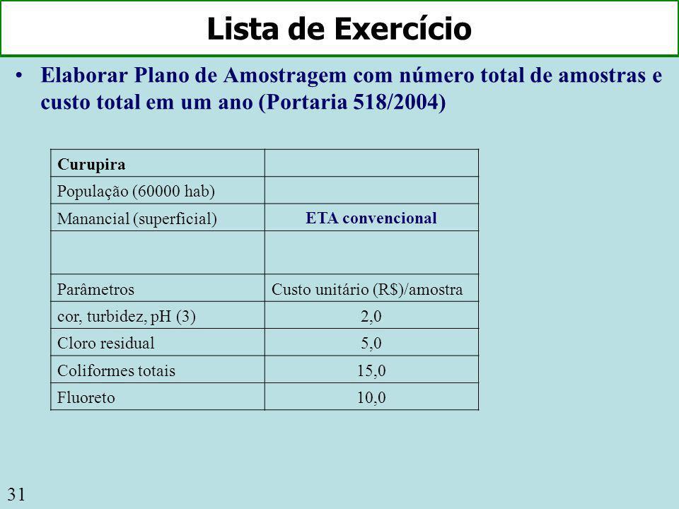 Lista de Exercício Elaborar Plano de Amostragem com número total de amostras e custo total em um ano (Portaria 518/2004)