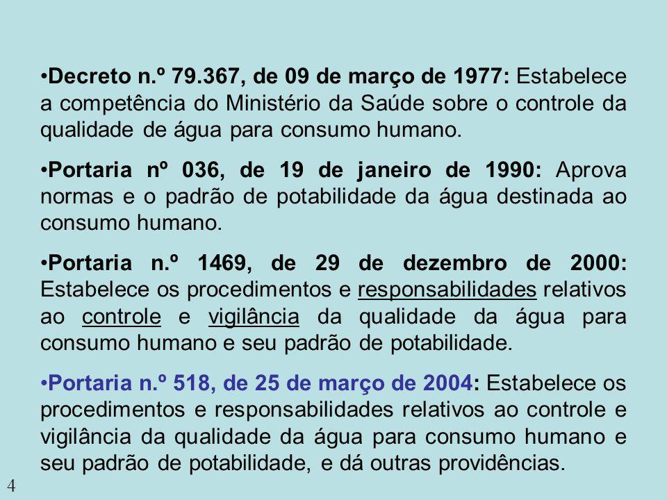 Decreto n.º 79.367, de 09 de março de 1977: Estabelece a competência do Ministério da Saúde sobre o controle da qualidade de água para consumo humano.