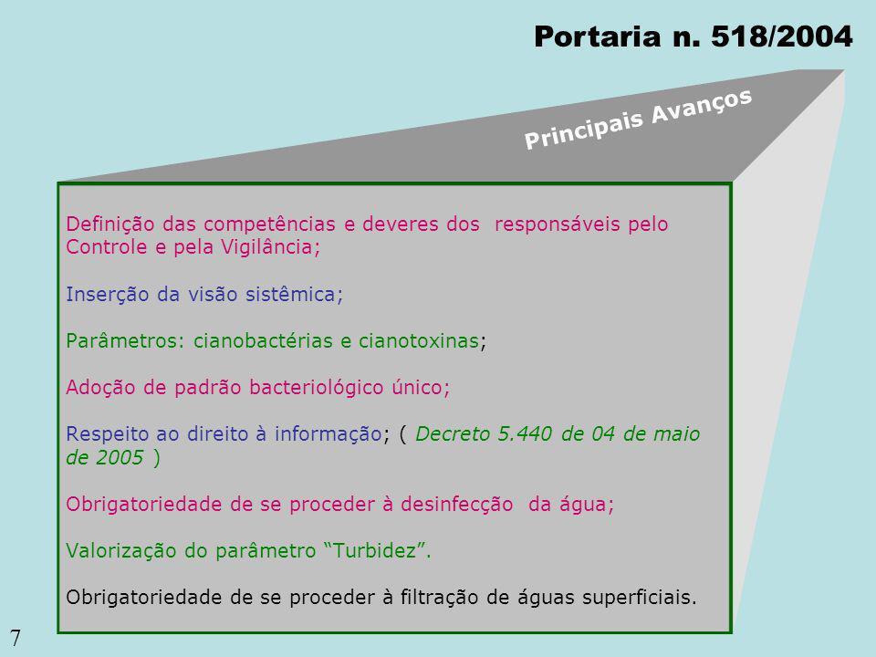 Portaria n. 518/2004 Principais Avanços