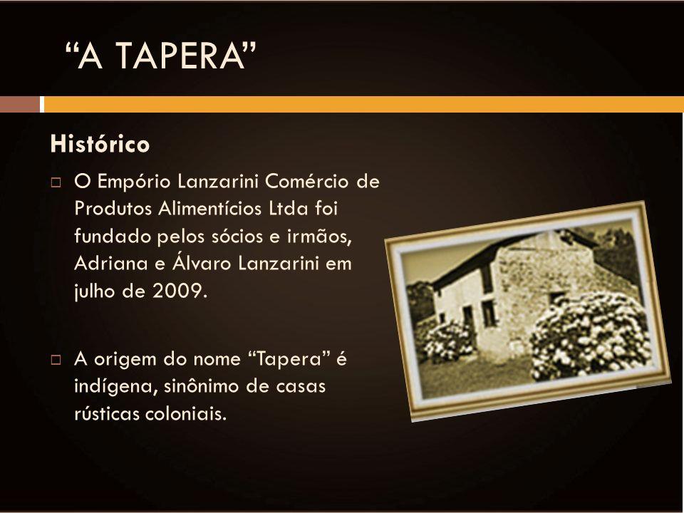 A TAPERA Histórico.