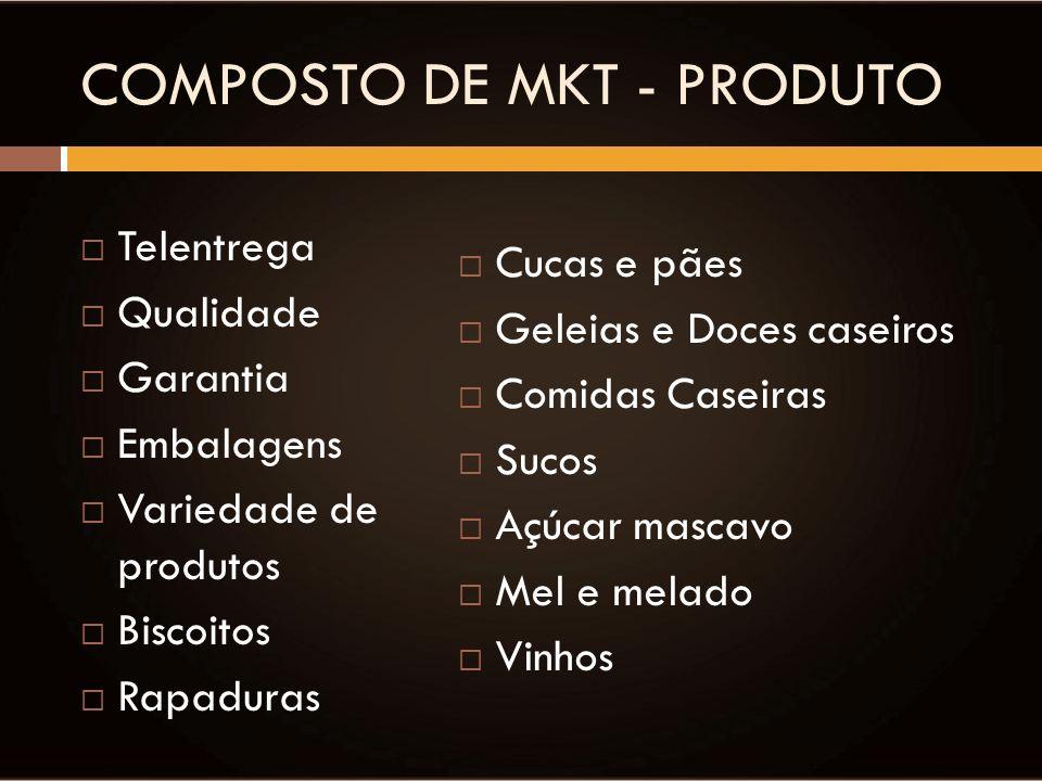 COMPOSTO DE MKT - PRODUTO