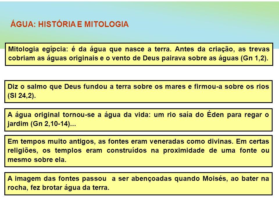 ÁGUA: HISTÓRIA E MITOLOGIA