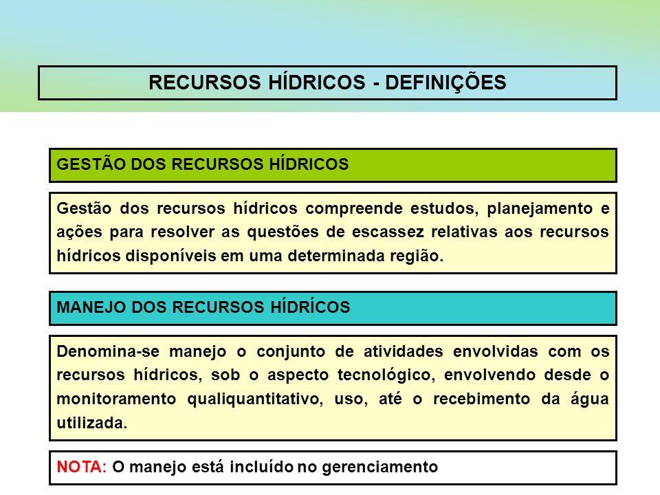 RECURSOS HÍDRICOS - DEFINIÇÕES