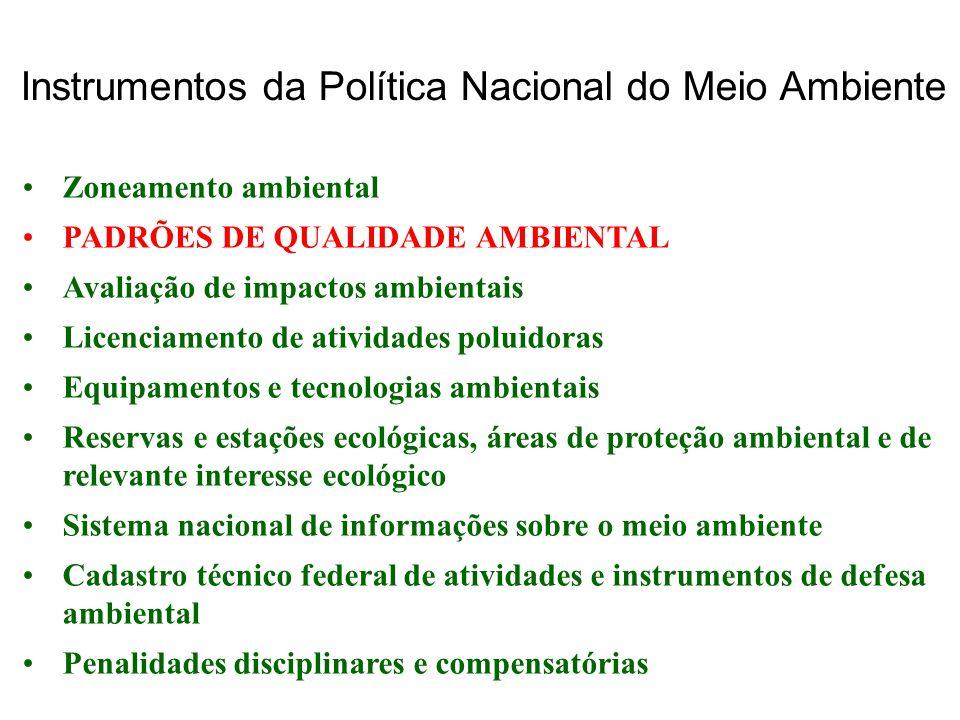 Instrumentos da Política Nacional do Meio Ambiente