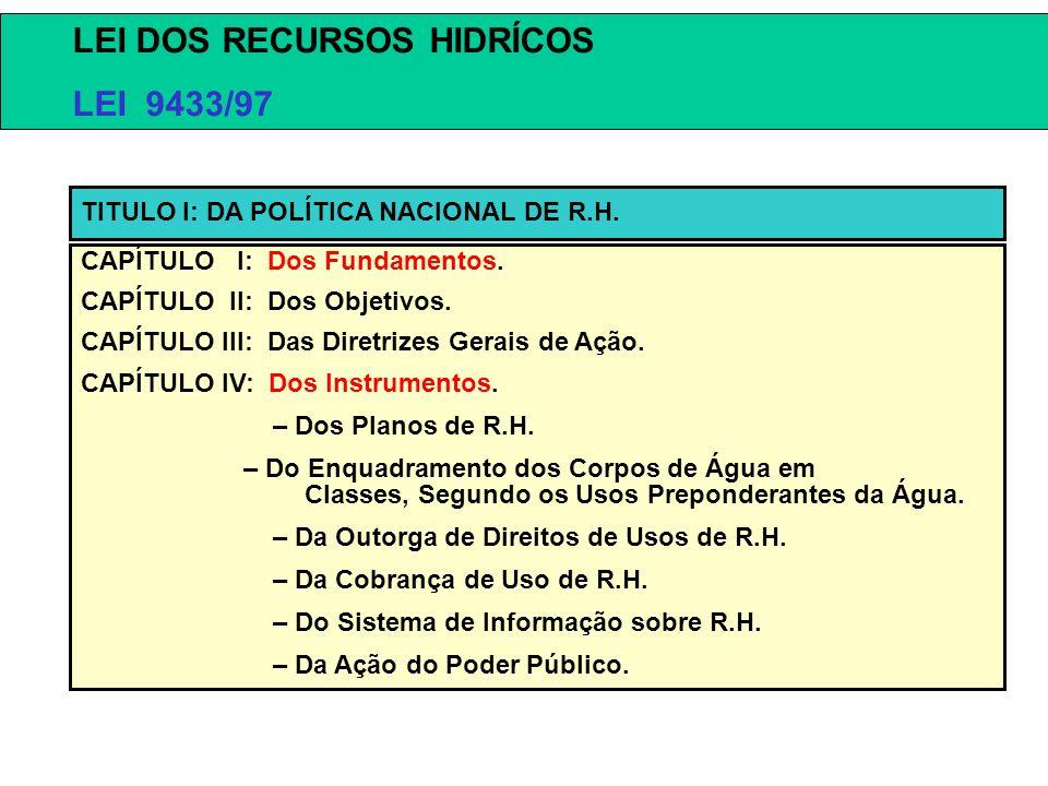 LEI DOS RECURSOS HIDRÍCOS LEI 9433/97