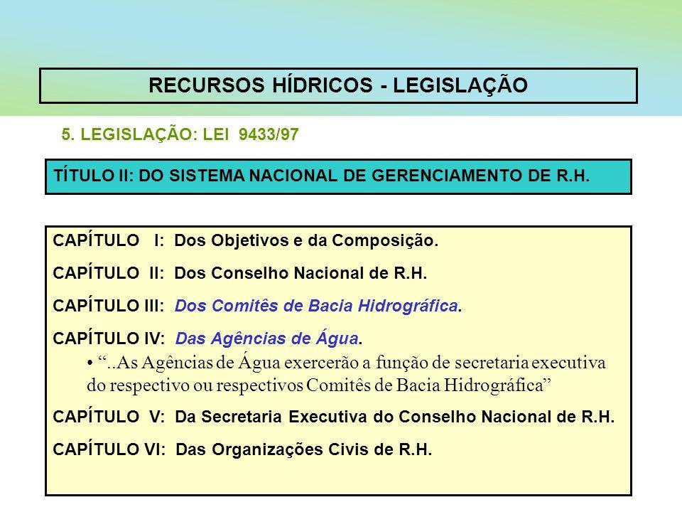 RECURSOS HÍDRICOS - LEGISLAÇÃO