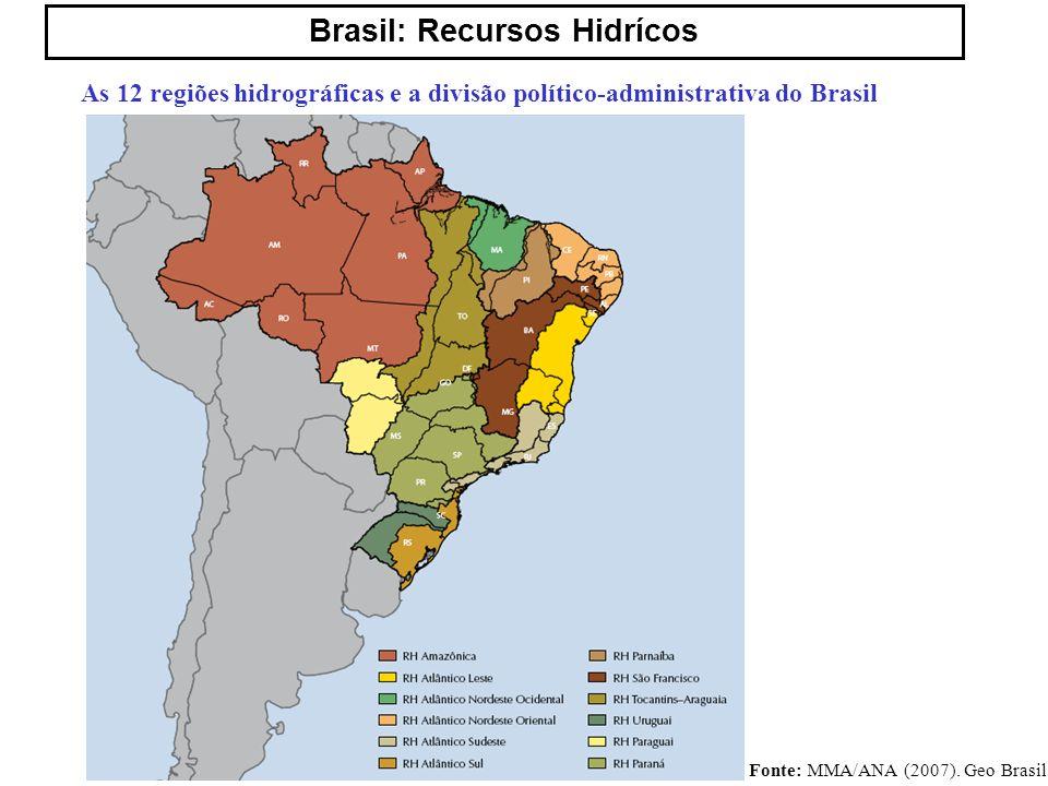 Brasil: Recursos Hidrícos