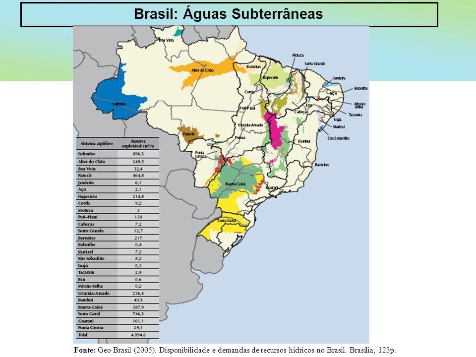 Brasil: Águas Subterrâneas
