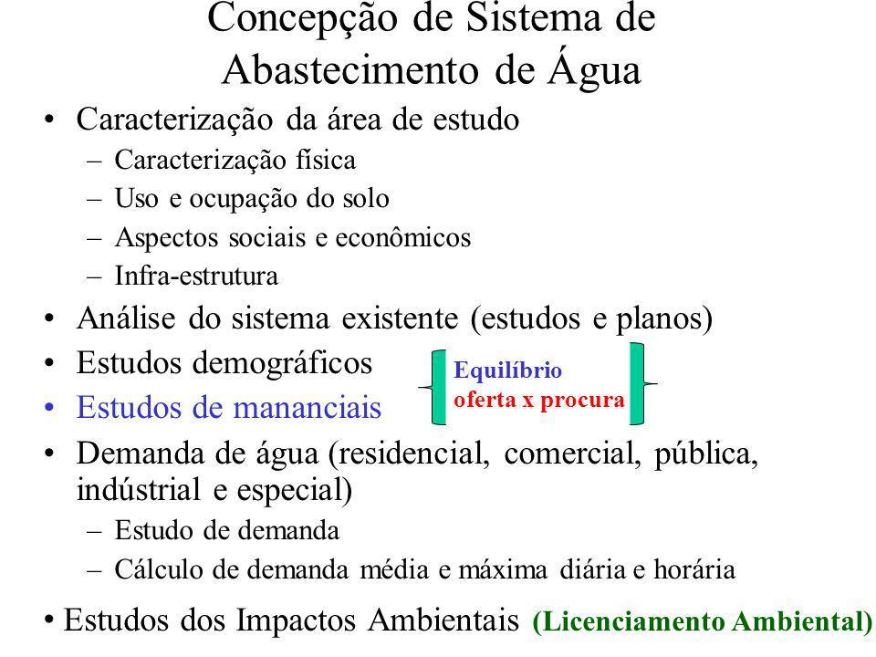 Concepção de Sistema de Abastecimento de Água