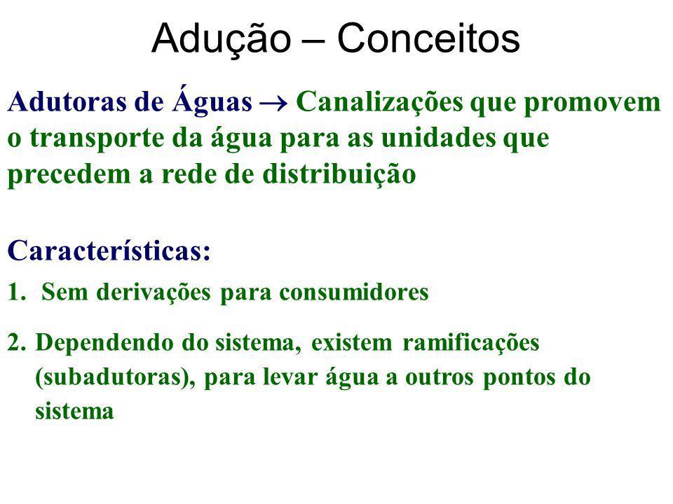 Adução – ConceitosAdutoras de Águas  Canalizações que promovem o transporte da água para as unidades que precedem a rede de distribuição.