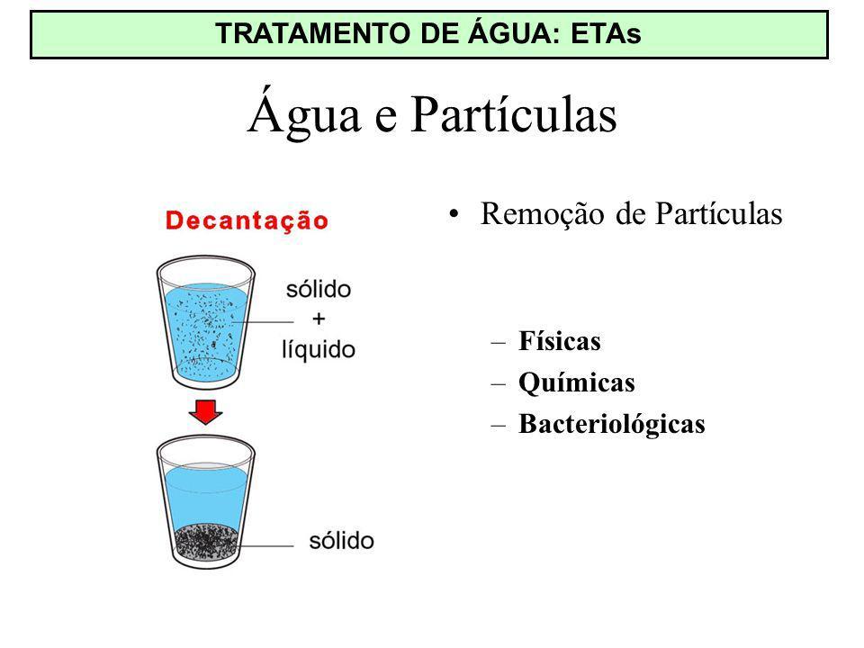 TRATAMENTO DE ÁGUA: ETAs
