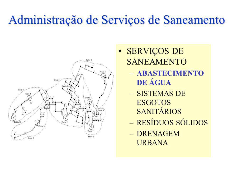 Administração de Serviços de Saneamento