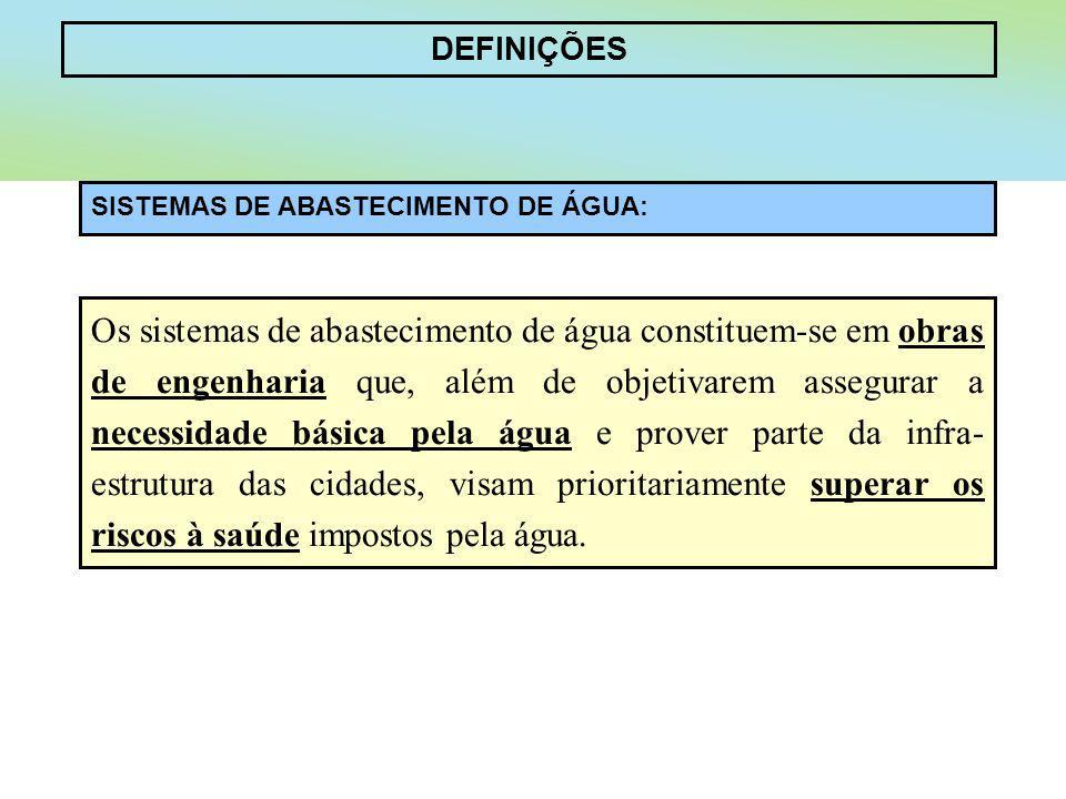 DEFINIÇÕES SISTEMAS DE ABASTECIMENTO DE ÁGUA: