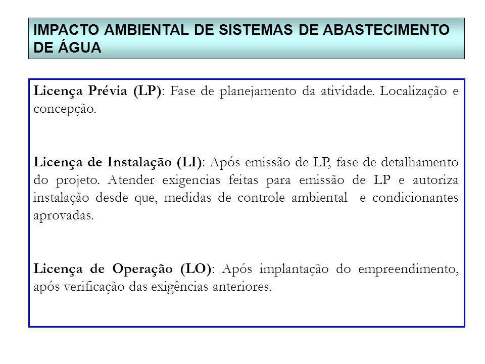 IMPACTO AMBIENTAL DE SISTEMAS DE ABASTECIMENTO DE ÁGUA