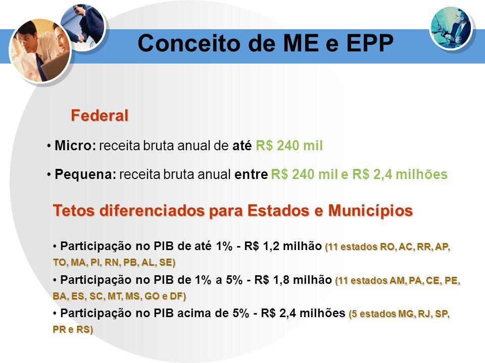 Conceito de ME e EPP Federal