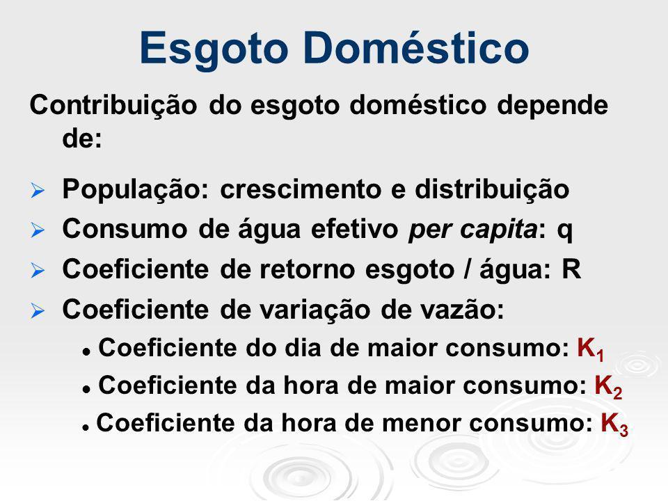 Esgoto Doméstico Contribuição do esgoto doméstico depende de: