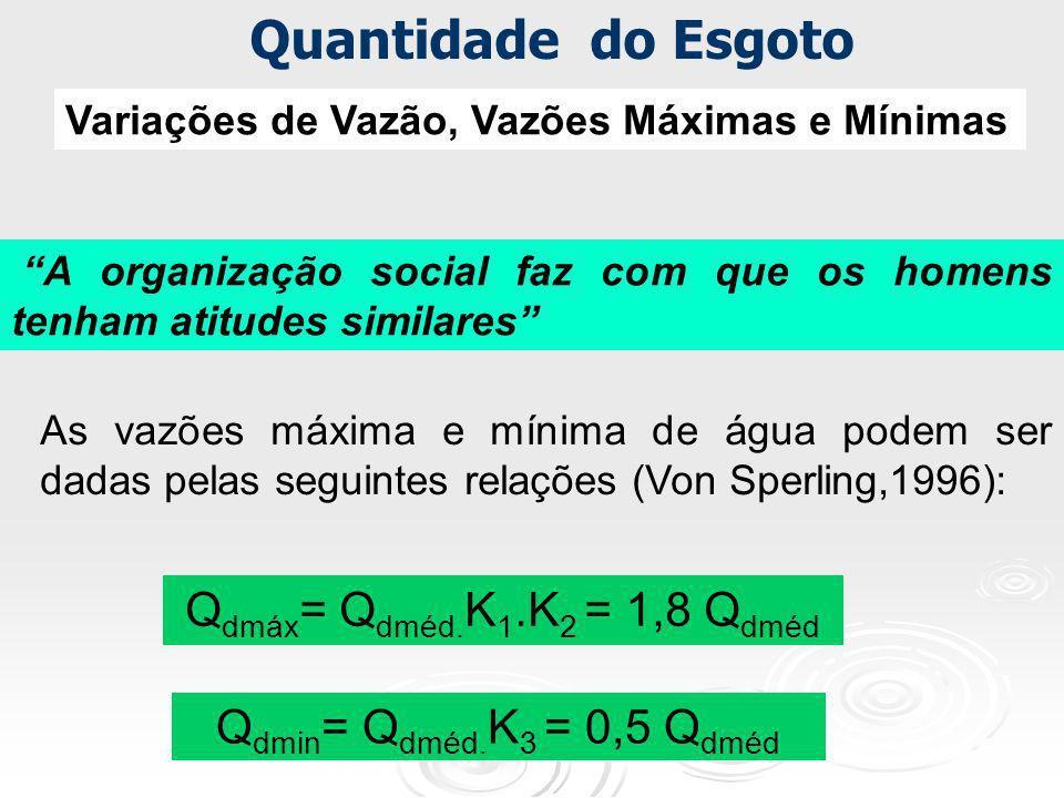 Quantidade do Esgoto Qdmáx= Qdméd.K1.K2 = 1,8 Qdméd