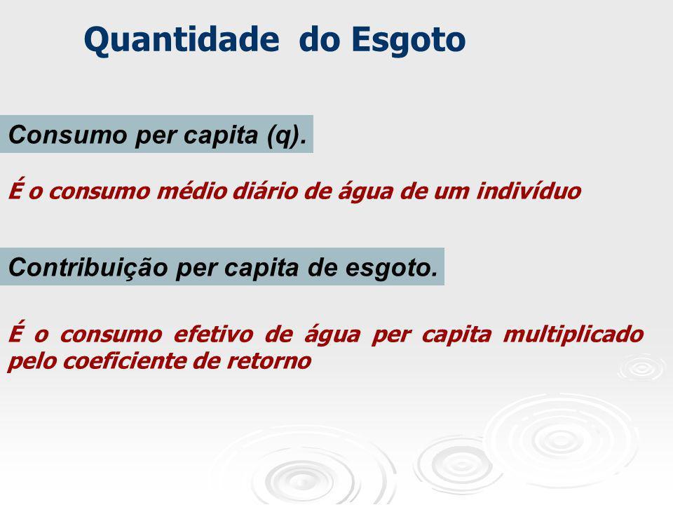 Quantidade do Esgoto Consumo per capita (q).