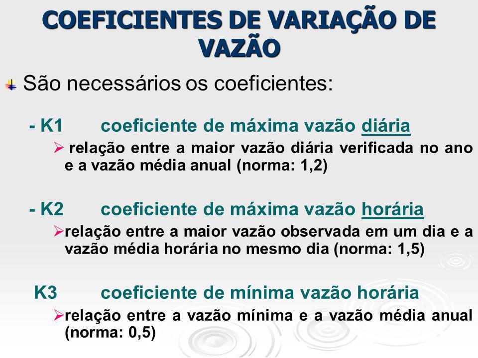 COEFICIENTES DE VARIAÇÃO DE VAZÃO
