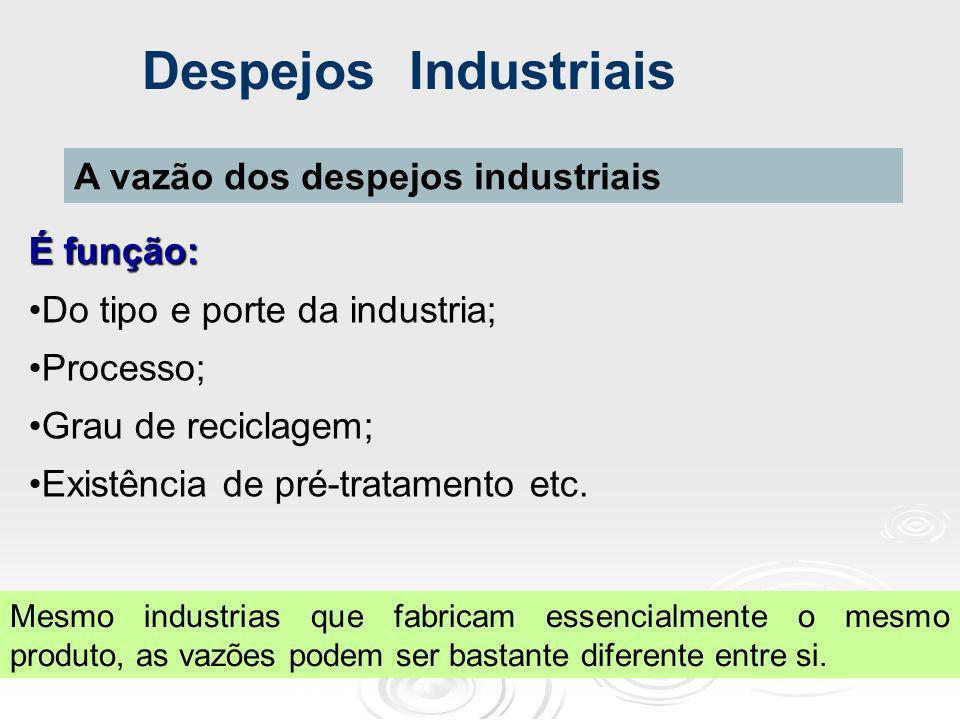 Despejos Industriais A vazão dos despejos industriais É função: