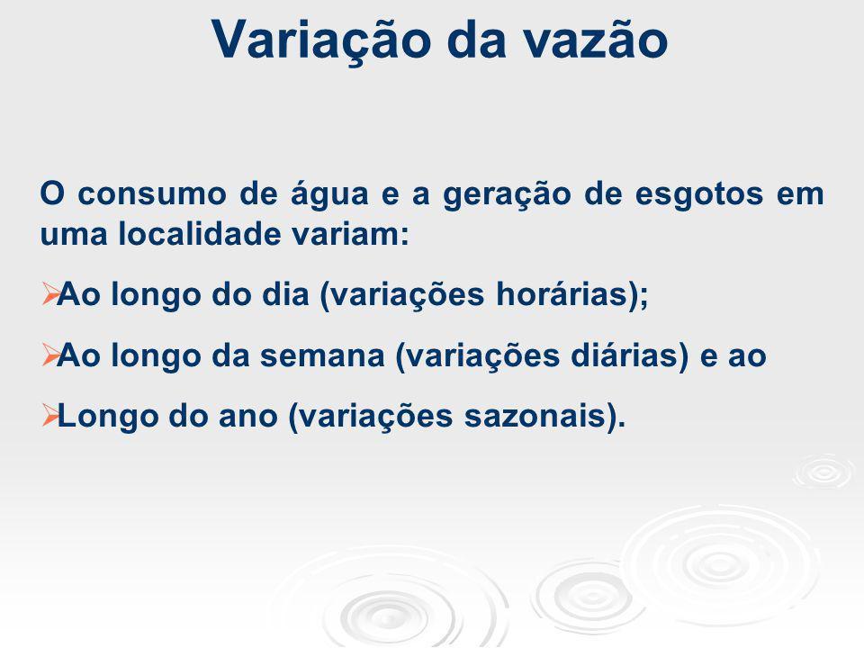 Variação da vazão O consumo de água e a geração de esgotos em uma localidade variam: Ao longo do dia (variações horárias);