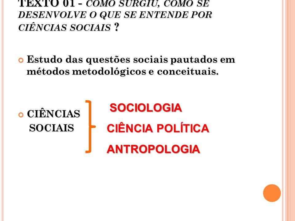 SOCIOLOGIA CIÊNCIA POLÍTICA ANTROPOLOGIA