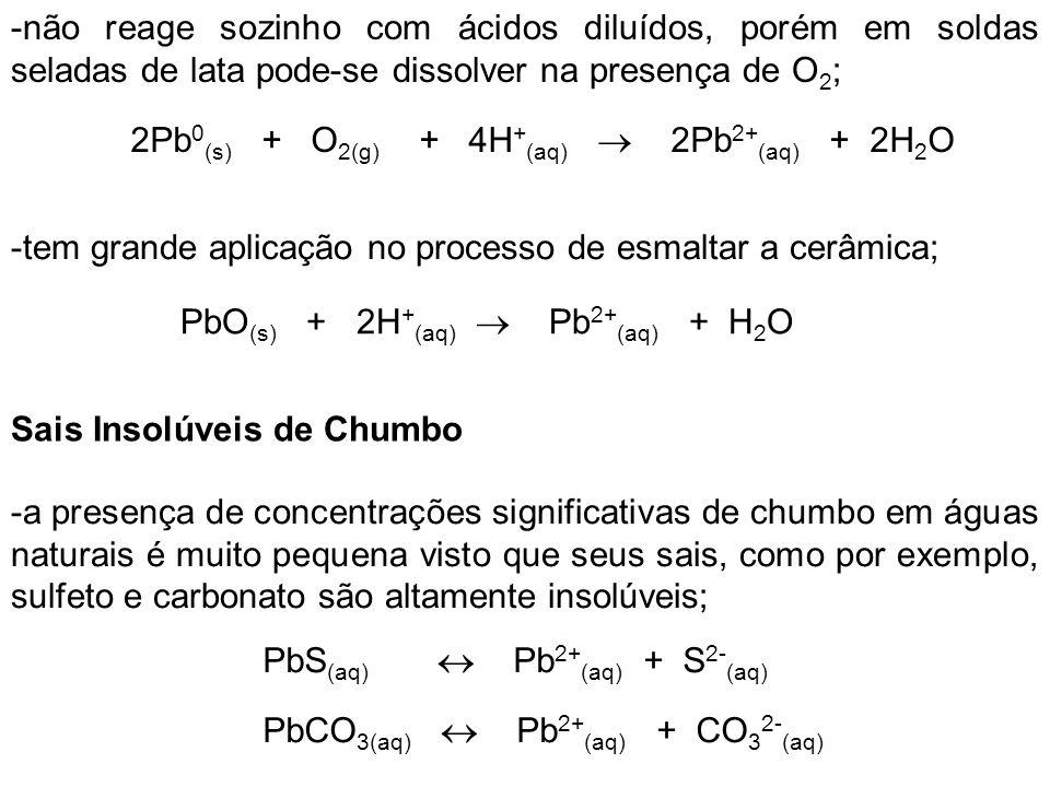 -não reage sozinho com ácidos diluídos, porém em soldas seladas de lata pode-se dissolver na presença de O2;