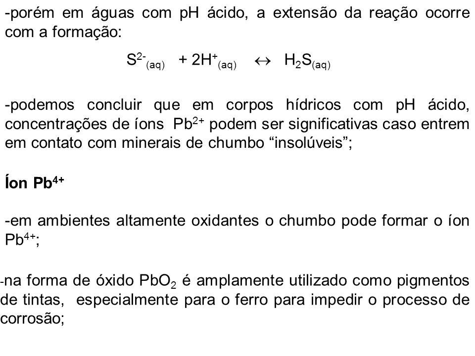 S2-(aq) + 2H+(aq)  H2S(aq)