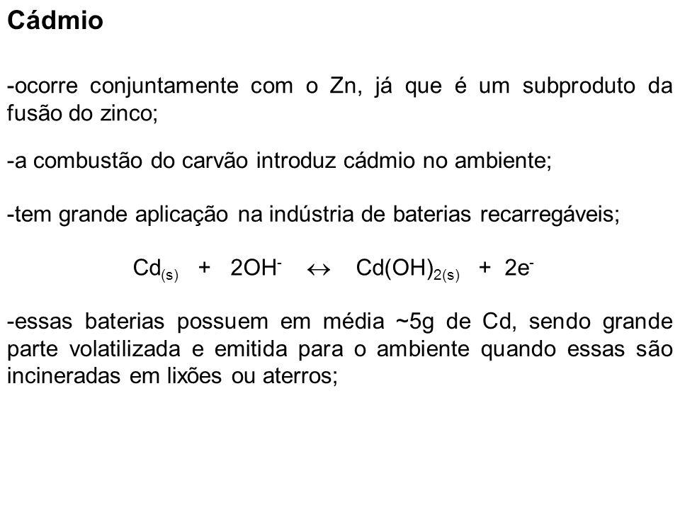 Cádmio -ocorre conjuntamente com o Zn, já que é um subproduto da fusão do zinco; -a combustão do carvão introduz cádmio no ambiente;