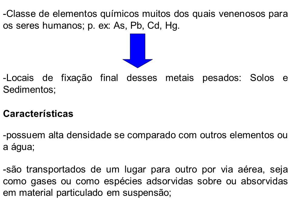 -Classe de elementos químicos muitos dos quais venenosos para os seres humanos; p. ex: As, Pb, Cd, Hg.