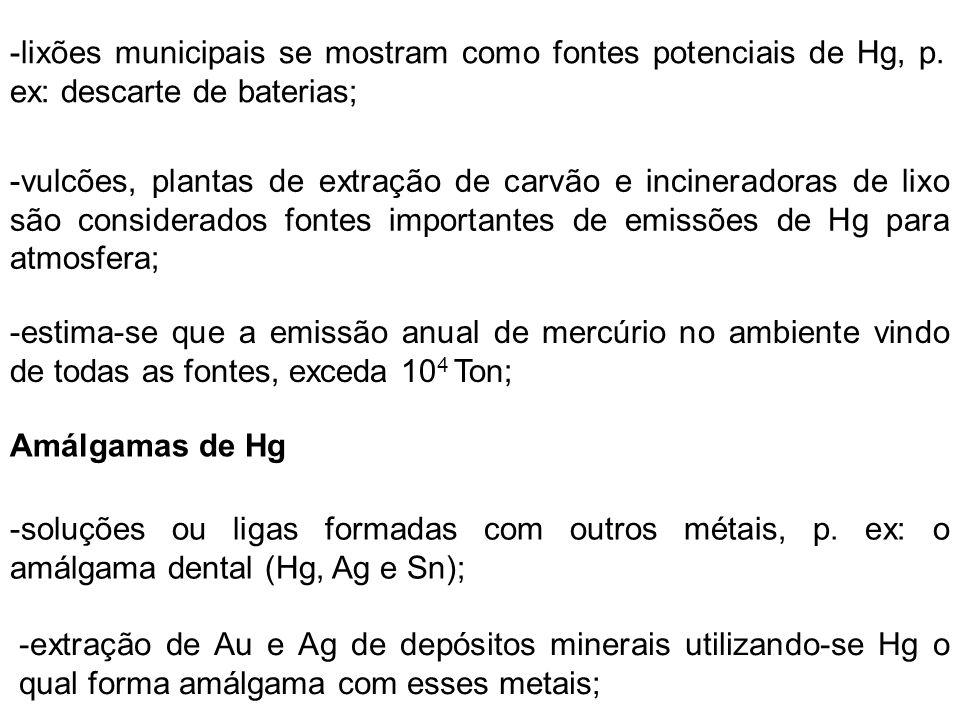 -lixões municipais se mostram como fontes potenciais de Hg, p