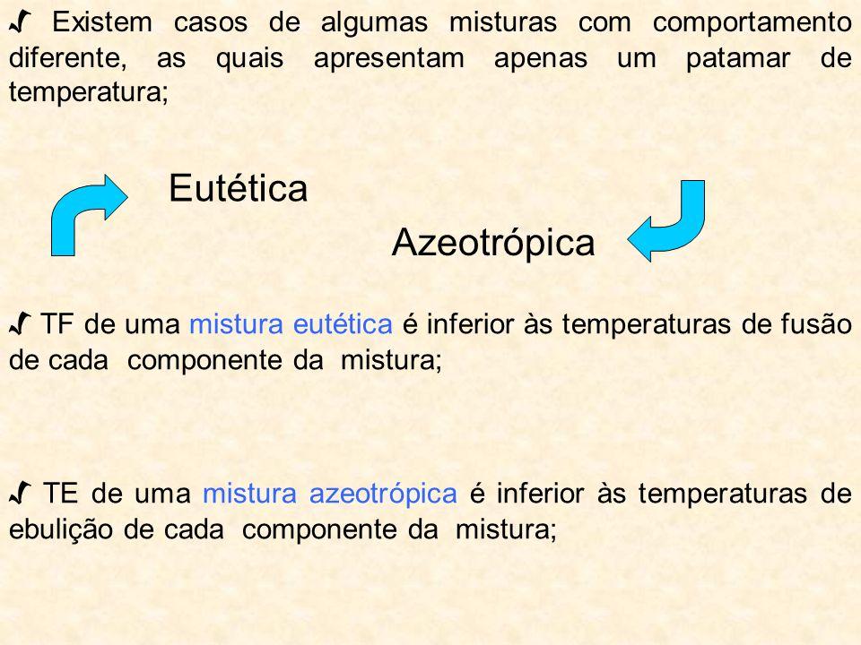 √ Existem casos de algumas misturas com comportamento diferente, as quais apresentam apenas um patamar de temperatura;