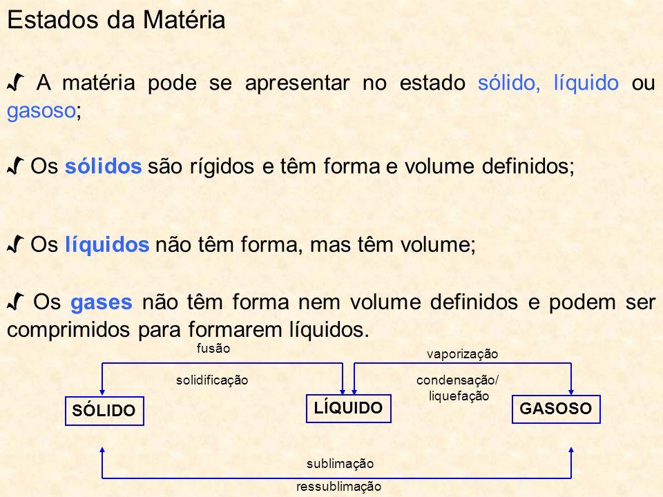 Estados da Matéria √ A matéria pode se apresentar no estado sólido, líquido ou gasoso; √ Os sólidos são rígidos e têm forma e volume definidos;