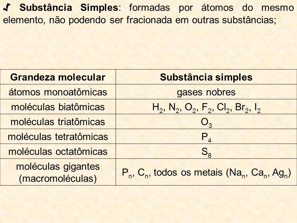 Grandeza molecular Substância simples