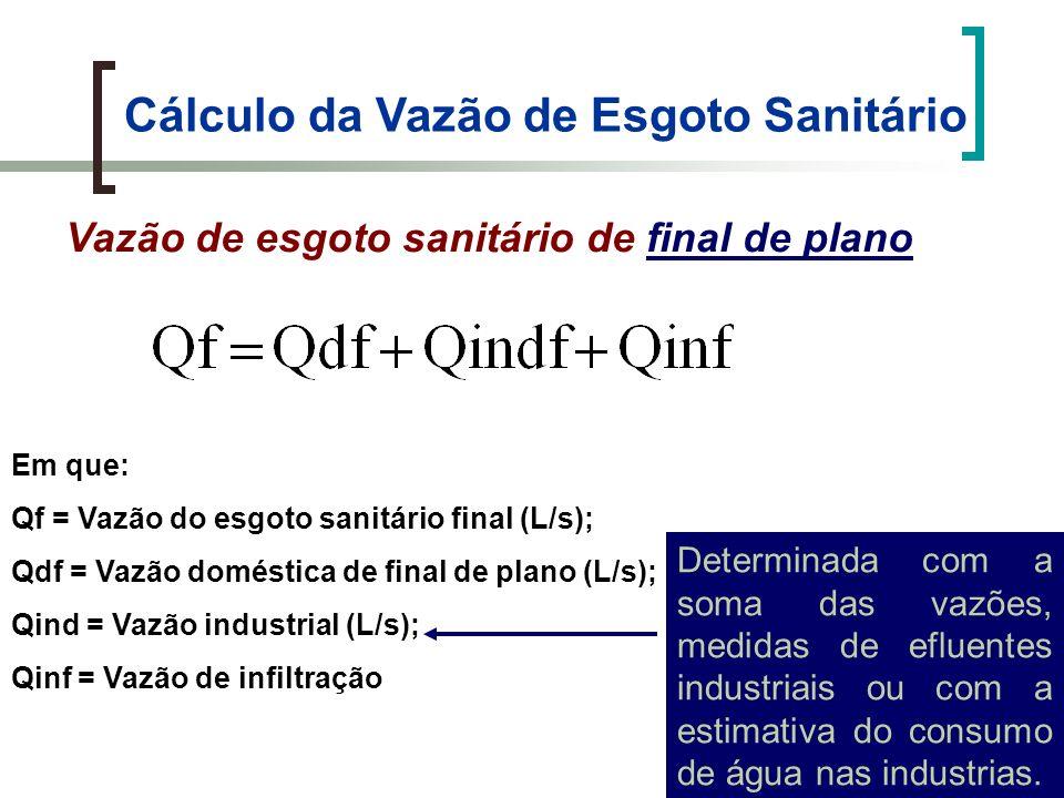 Cálculo da Vazão de Esgoto Sanitário