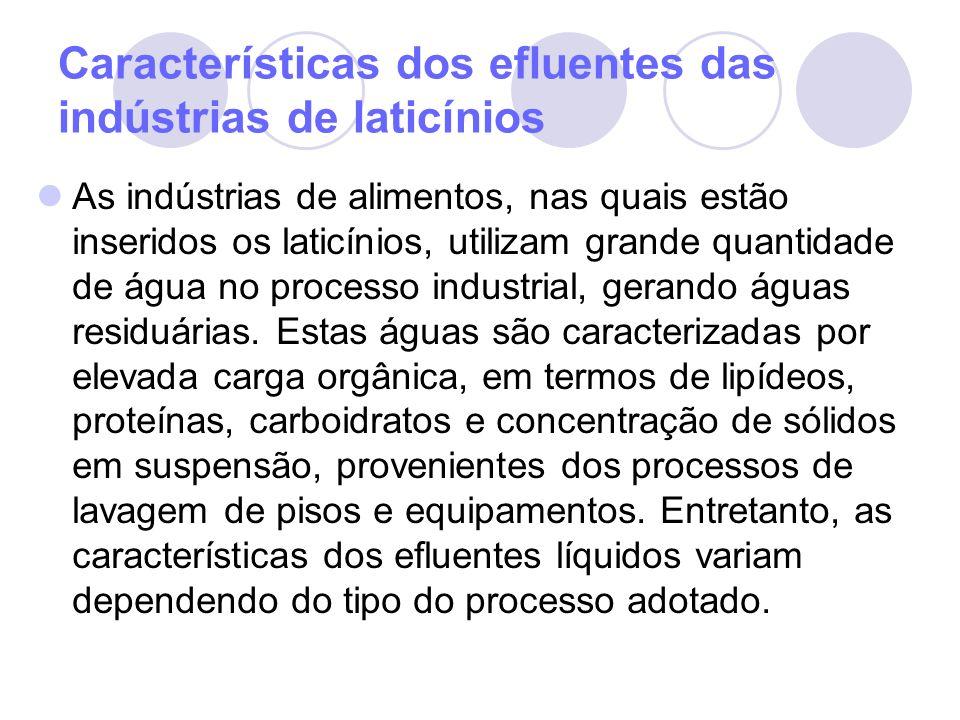 Características dos efluentes das indústrias de laticínios