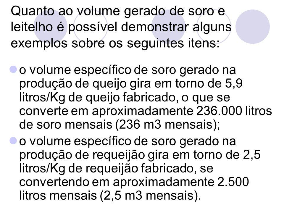 Quanto ao volume gerado de soro e leitelho é possível demonstrar alguns exemplos sobre os seguintes itens:
