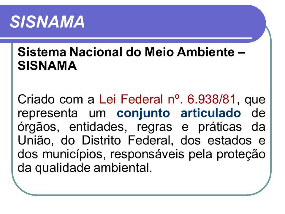 SISNAMA Sistema Nacional do Meio Ambiente – SISNAMA