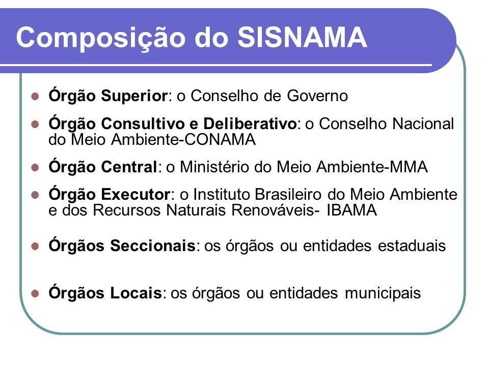 Composição do SISNAMA Órgão Superior: o Conselho de Governo