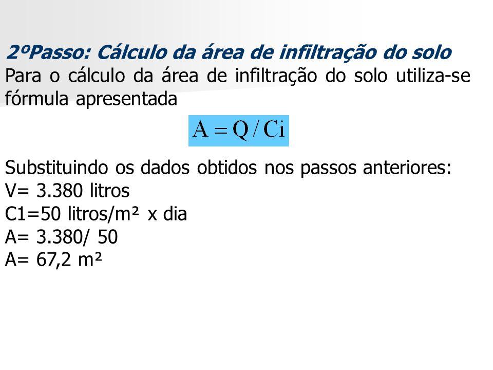 2ºPasso: Cálculo da área de infiltração do solo