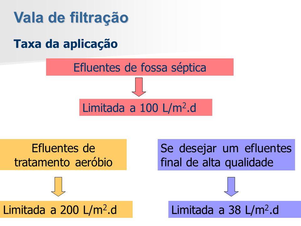 Vala de filtração Taxa da aplicação Efluentes de fossa séptica