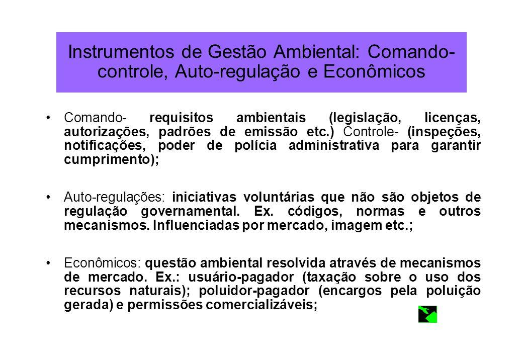 Instrumentos de Gestão Ambiental: Comando-controle, Auto-regulação e Econômicos