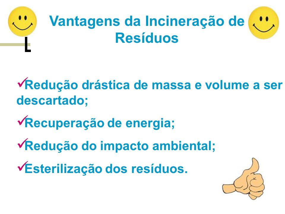Vantagens da Incineração de Resíduos