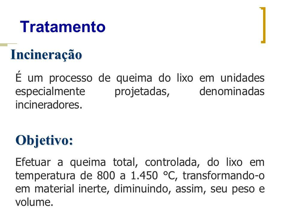 Tratamento Incineração Objetivo:
