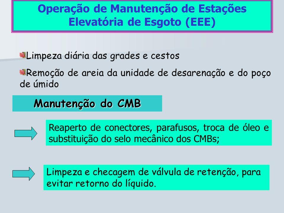 Operação de Manutenção de Estações Elevatória de Esgoto (EEE)